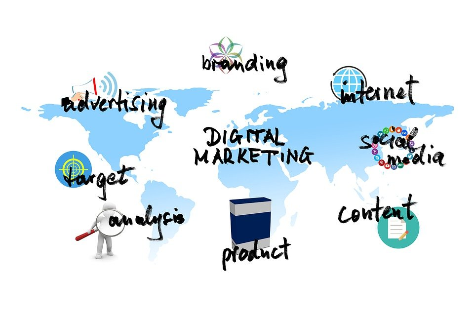 graphic depicting aspects of digital marketing